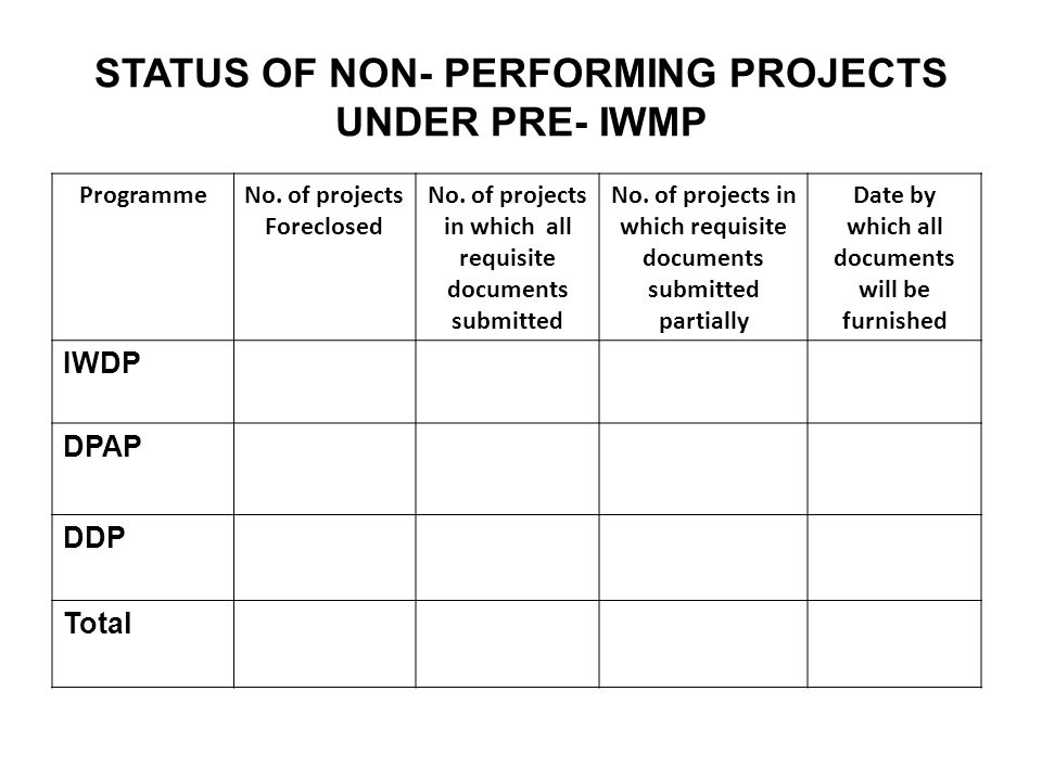 STATUS OF NON- PERFORMING PROJECTS UNDER PRE- IWMP ProgrammeNo. of projects Foreclosed No. of projects in which all requisite documents submitted No.