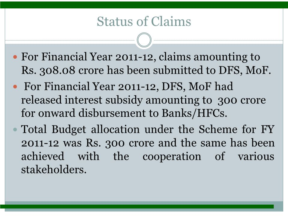Status of Claims For Financial Year 2011-12, claims amounting to Rs.