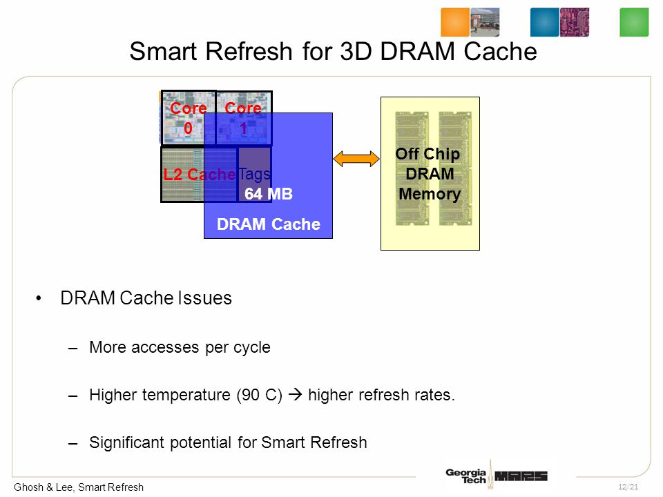 Ghosh & Lee, Smart Refresh 12/21 Smart Refresh for 3D DRAM Cache DRAM Cache Issues –More accesses per cycle –Higher temperature (90 C)  higher refresh rates.
