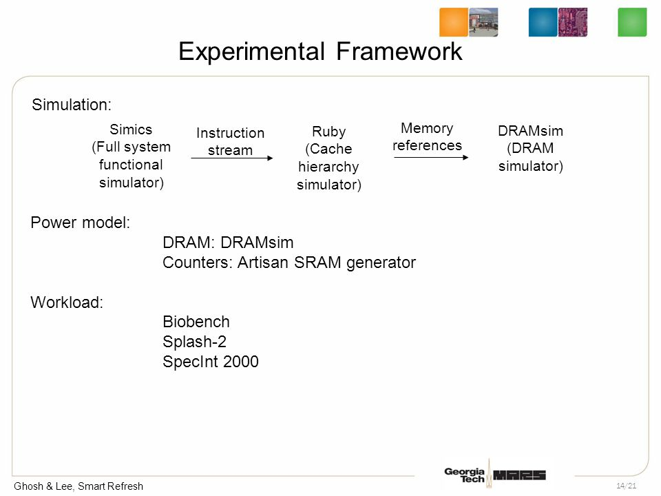 Ghosh & Lee, Smart Refresh 14/21 Simulation: Experimental Framework Instruction stream Simics (Full system functional simulator) Ruby (Cache hierarchy simulator) Memory references DRAMsim (DRAM simulator) Power model: DRAM: DRAMsim Counters: Artisan SRAM generator Workload: Biobench Splash-2 SpecInt 2000
