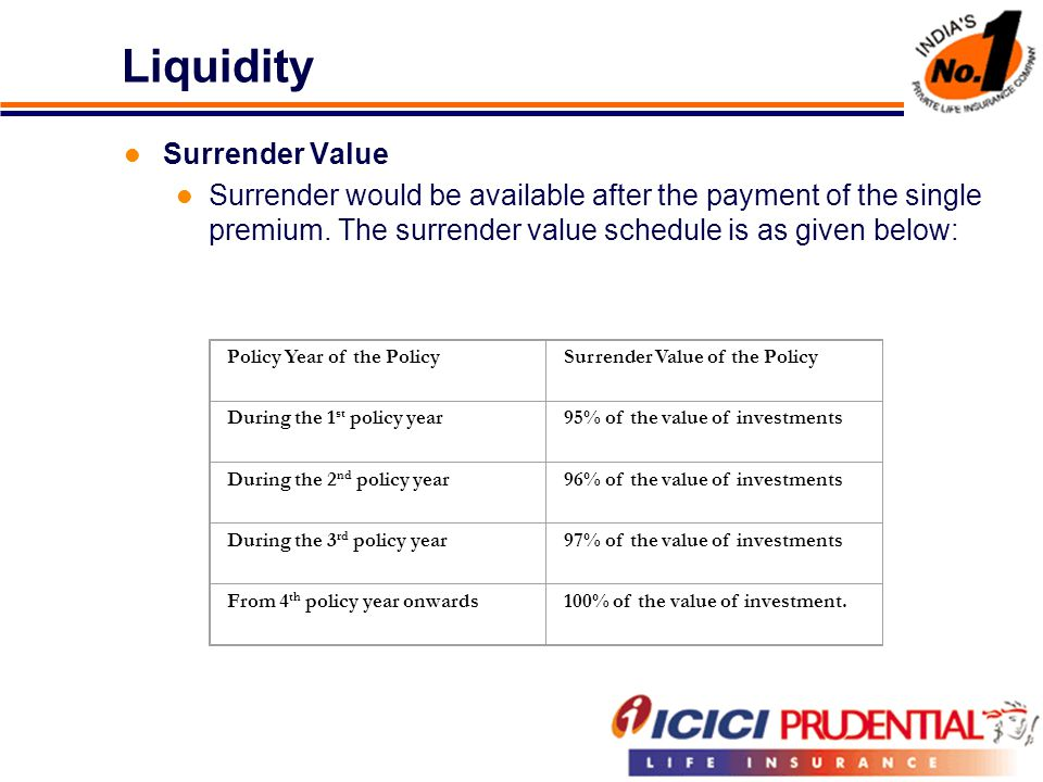 Liquidity Surrender Value Surrender would be available after the payment of the single premium. The surrender value schedule is as given below: Policy