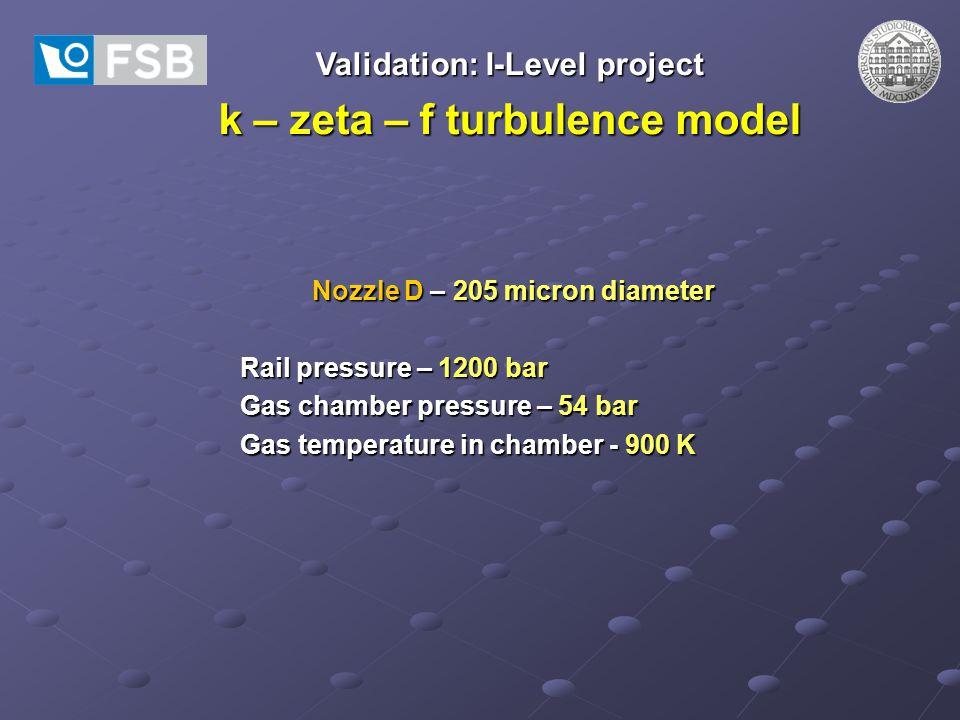 Validation: I-Level project k – zeta – f turbulence model Nozzle D – 205 micron diameter Rail pressure – 1200 bar Gas chamber pressure – 54 bar Gas te