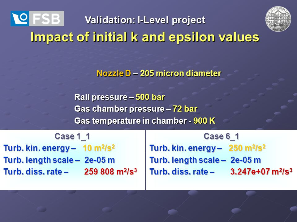 Validation: I-Level project Impact of initial k and epsilon values Nozzle D – 205 micron diameter Rail pressure – 500 bar Gas chamber pressure – 72 bar Gas temperature in chamber - 900 K Case 1_1 Turb.