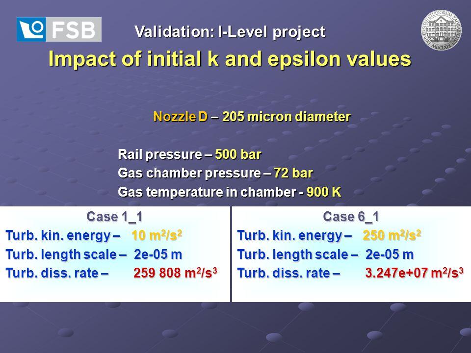 Validation: I-Level project Impact of initial k and epsilon values Nozzle D – 205 micron diameter Rail pressure – 500 bar Gas chamber pressure – 72 ba