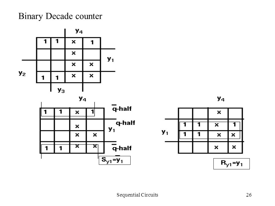 Sequential Circuits26 Binary Decade counter
