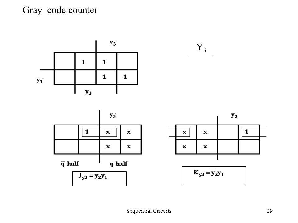 Sequential Circuits29 Gray code counter Y3Y3