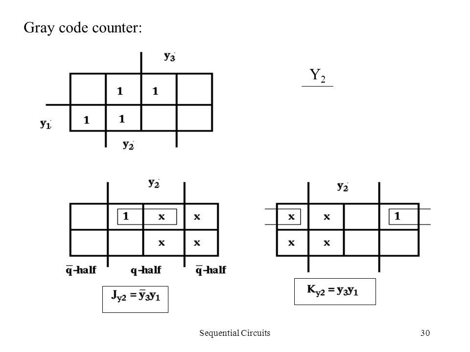 Sequential Circuits30 Y2Y2 Gray code counter: