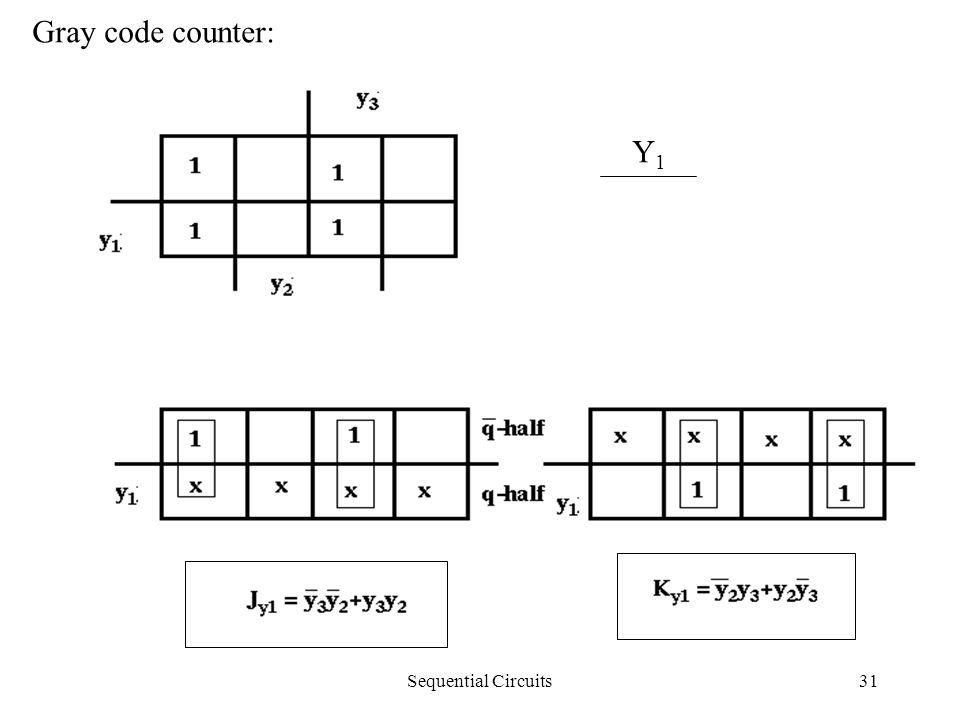 Sequential Circuits31 Y1Y1 Gray code counter: