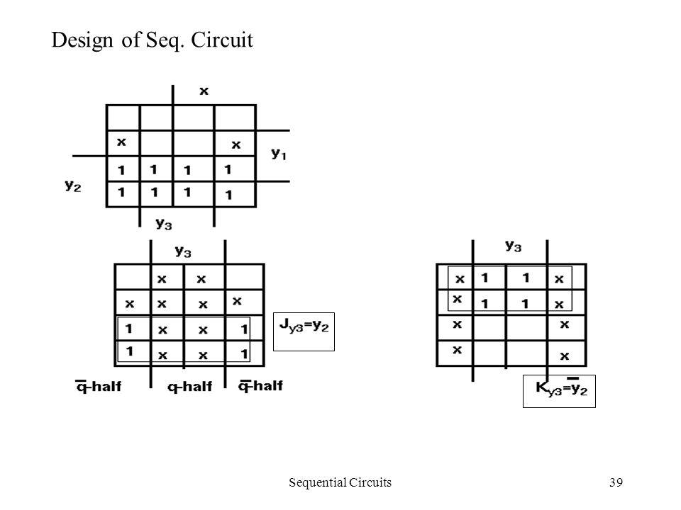 Sequential Circuits39 Design of Seq. Circuit