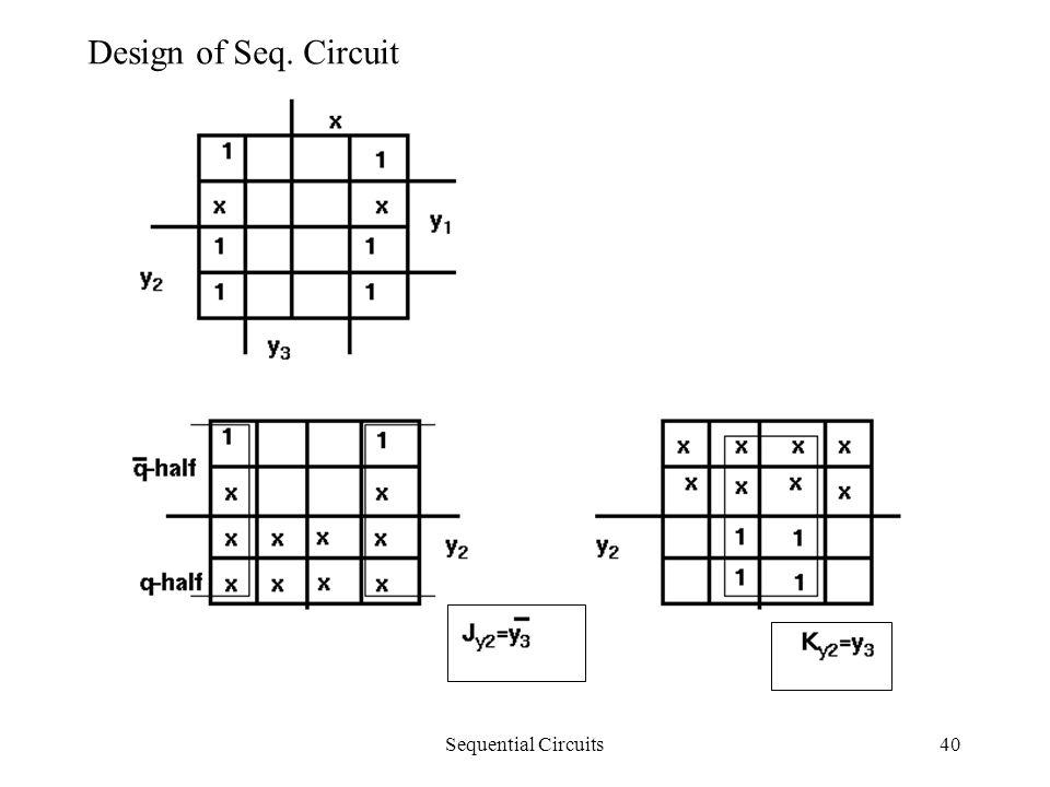 Sequential Circuits40 Design of Seq. Circuit