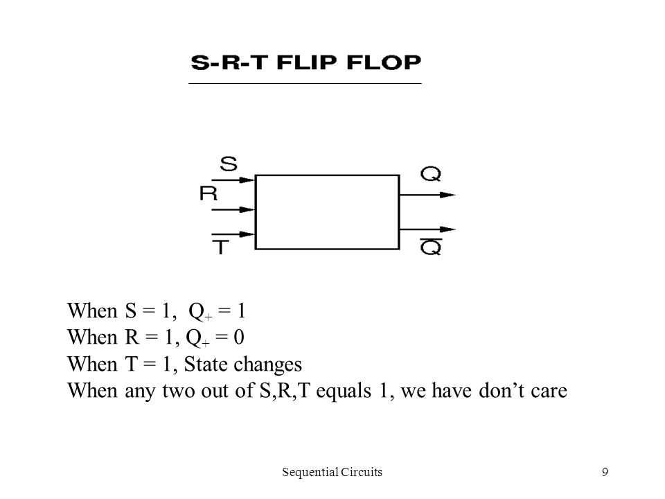 9 When S = 1, Q + = 1 When R = 1, Q + = 0 When T = 1, State changes When any two out of S,R,T equals 1, we have don't care