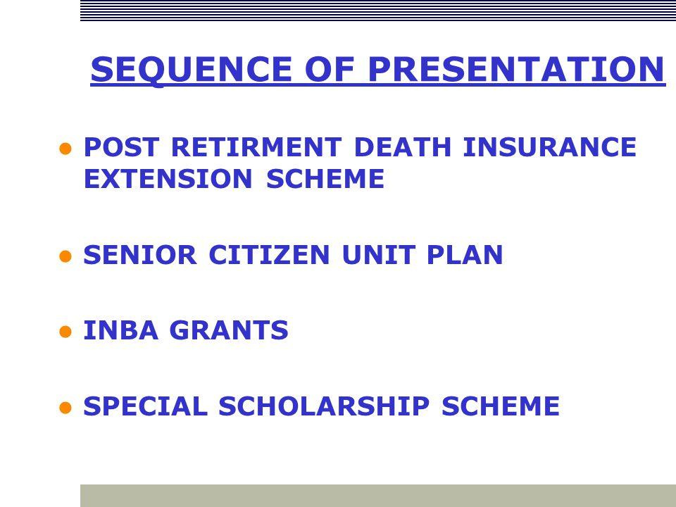 SEQUENCE OF PRESENTATION POST RETIRMENT DEATH INSURANCE EXTENSION SCHEME SENIOR CITIZEN UNIT PLAN INBA GRANTS SPECIAL SCHOLARSHIP SCHEME