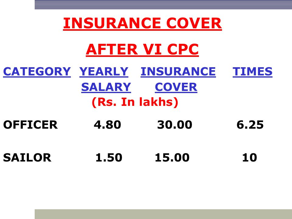 INSURANCE COVER AFTER VI CPC CATEGORY YEARLY INSURANCE TIMES SALARY COVER (Rs.