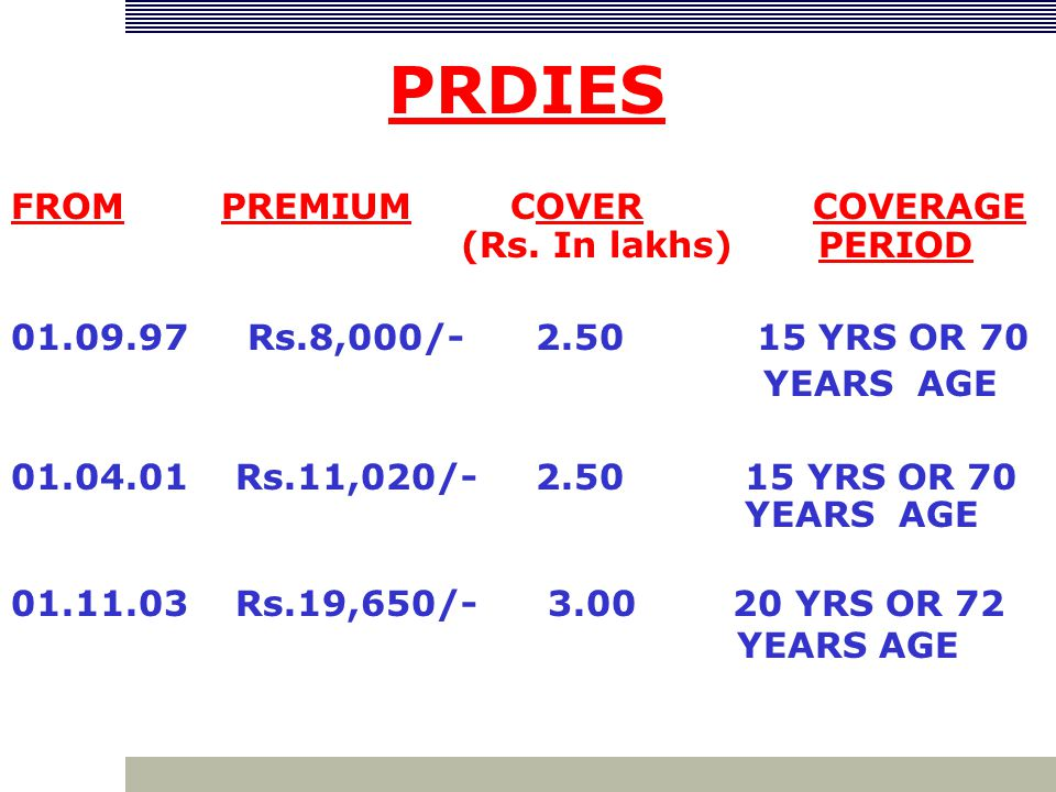 PRDIES FROM PREMIUM COVER COVERAGE (Rs.