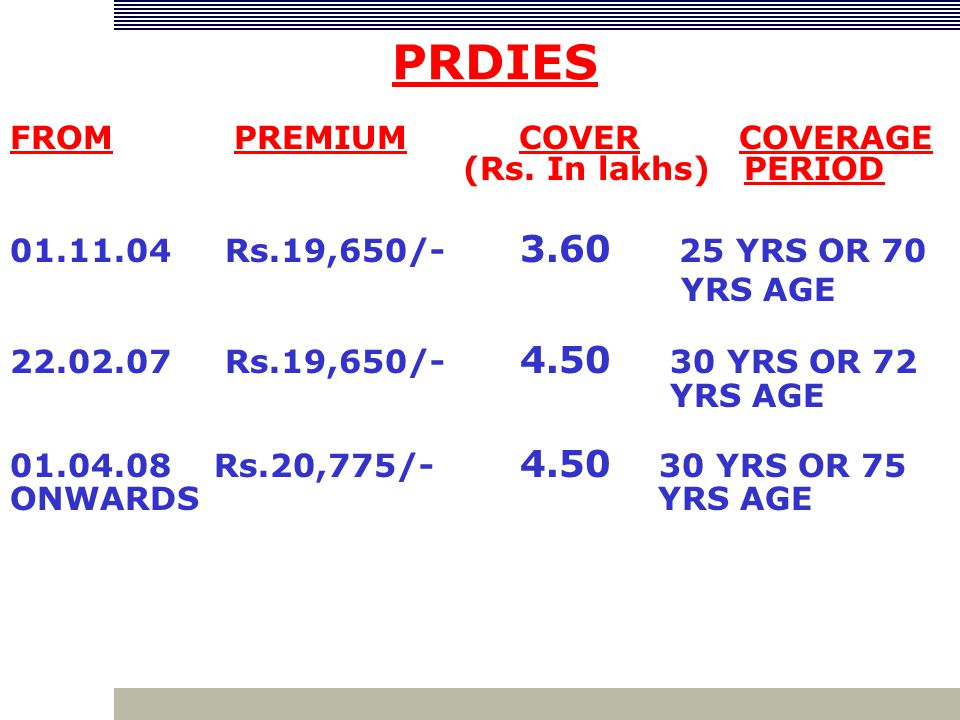 POST RETIREMENT INSURANCE SCHEME ARMY OFFICERS JCOs/Ors INSURANCE COVER (in lac) 6.0 3.00 PREMIUM (in Rs.) 42,660/- 22,200/- COVER PERIOD : 26 YRS AFTER RETIREMENT OR UPTO 75 YRS OF AGE (Earlier) AIR FORCE OFFICERS AIRMEN NCs(E) INSURANCE COVER (in lac) 5.0 2.5 1.0 PREMIUM (in Rs.) 37,500/- 18,750/- 7,000/- COVER PERIOD - 100% COVER TILL 15 YRS 50% UPTO 70 YRS