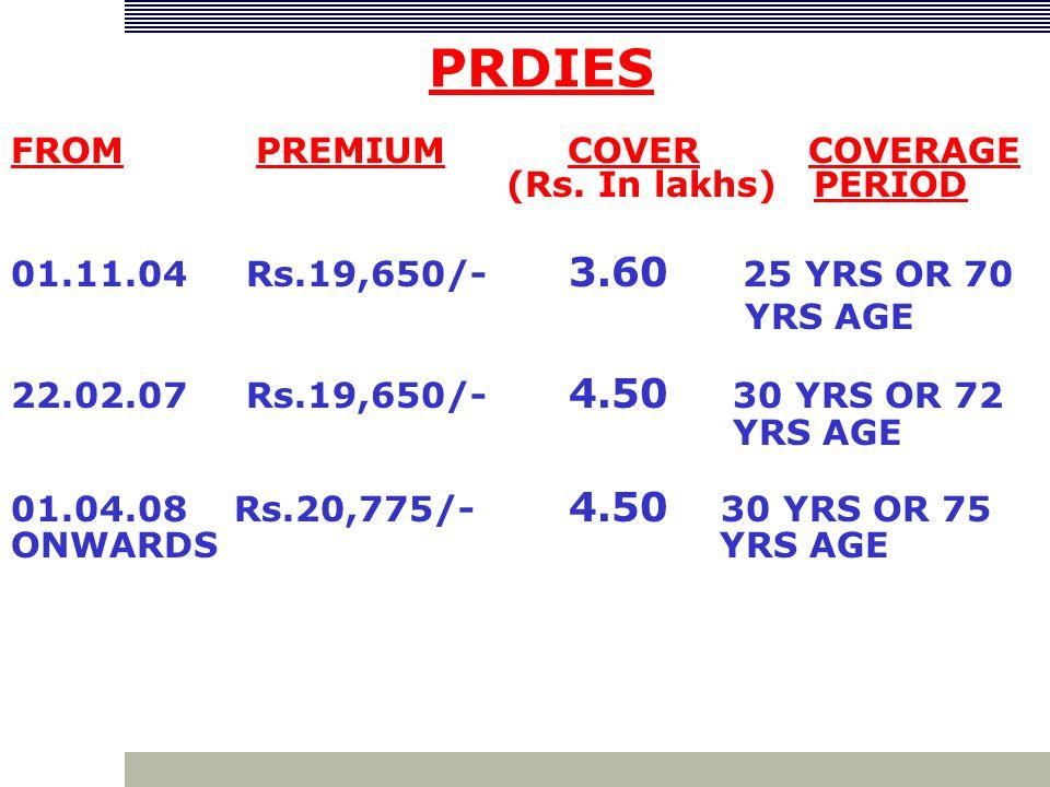 Assistance for self employment Economic Venture - Rs.