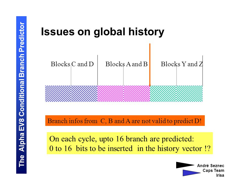 The Alpha EV8 Conditional Branch Predictor André Seznec Caps Team Irisa Issues on global history Blocks A and BBlocks Y and Z Blocks C and D Branch infos from C, B and A are not valid to predict D.