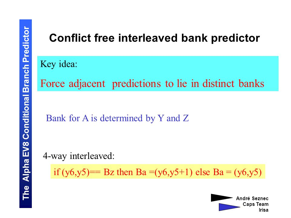 The Alpha EV8 Conditional Branch Predictor André Seznec Caps Team Irisa Conflict free interleaved bank predictor Key idea: Force adjacent predictions to lie in distinct banks Bank for A is determined by Y and Z if (y6,y5)== Bz then Ba =(y6,y5+1) else Ba = (y6,y5) 4-way interleaved: