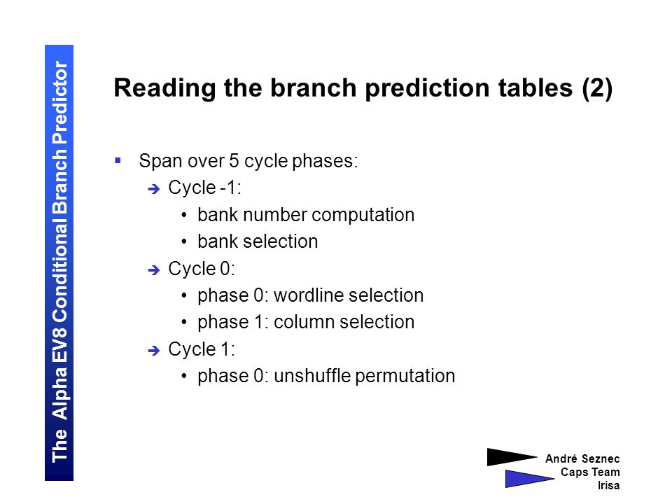 The Alpha EV8 Conditional Branch Predictor André Seznec Caps Team Irisa Reading the branch prediction tables (2)  Span over 5 cycle phases:  Cycle -1: bank number computation bank selection  Cycle 0: phase 0: wordline selection phase 1: column selection  Cycle 1: phase 0: unshuffle permutation