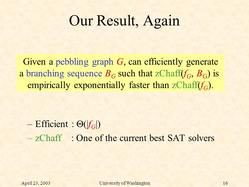 April 23, 2003University of Washington16 Our Result, Again –Efficient :  (|f G |) –zChaff : One of the current best SAT solvers Given a pebbling graph G, can efficiently generate a branching sequence B G such that zChaff(f G, B G ) is empirically exponentially faster than zChaff(f G ).
