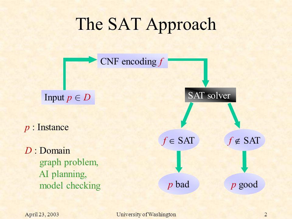 University of Washington2 The SAT Approach Input p 2 D CNF encoding f SAT solver f  SATf  SAT p : Instance D : Domain graph problem, AI planning, model checking p bad p good