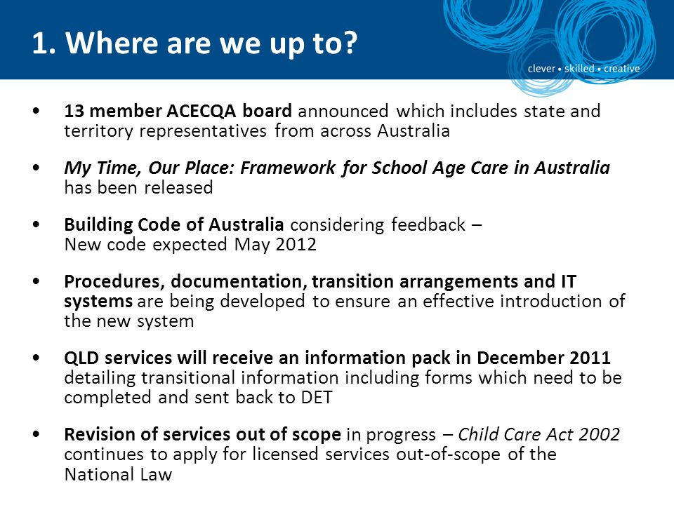 13 member ACECQA board announced which includes state and territory representatives from across Australia My Time, Our Place: Framework for School Age