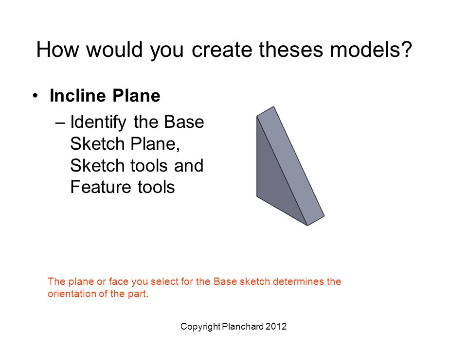 Copyright Planchard 2012 How would you create theses models? Incline Plane –Identify the Base Sketch Plane, Sketch tools and Feature tools The plane o