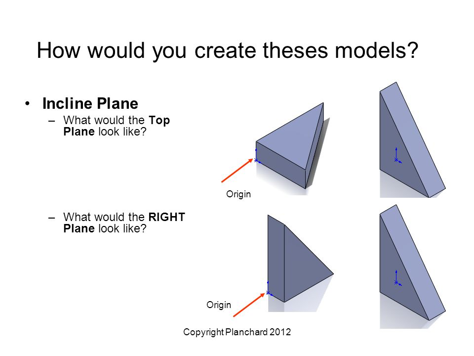 Copyright Planchard 2012 How would you create theses models? Incline Plane –What would the Top Plane look like? –What would the RIGHT Plane look like?