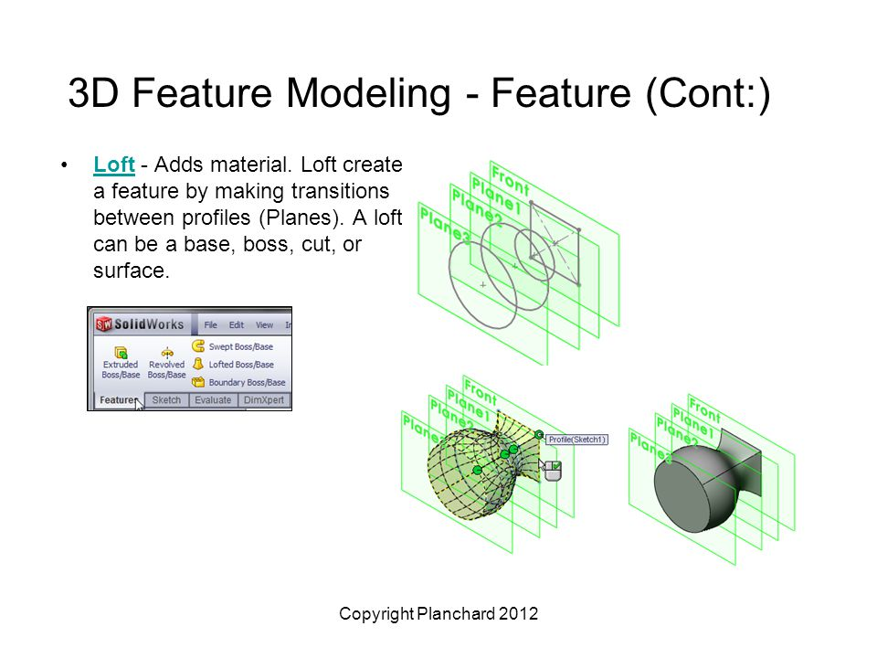 Copyright Planchard 2012 3D Feature Modeling - Feature (Cont:) Loft - Adds material. Loft creates a feature by making transitions between profiles (Pl