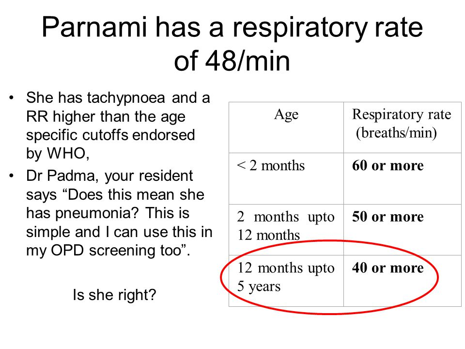 Parnami has a respiratory rate of 48/min She has tachypnoea and a RR higher than the age specific cutoffs endorsed by WHO, Dr Padma, your resident says Does this mean she has pneumonia.
