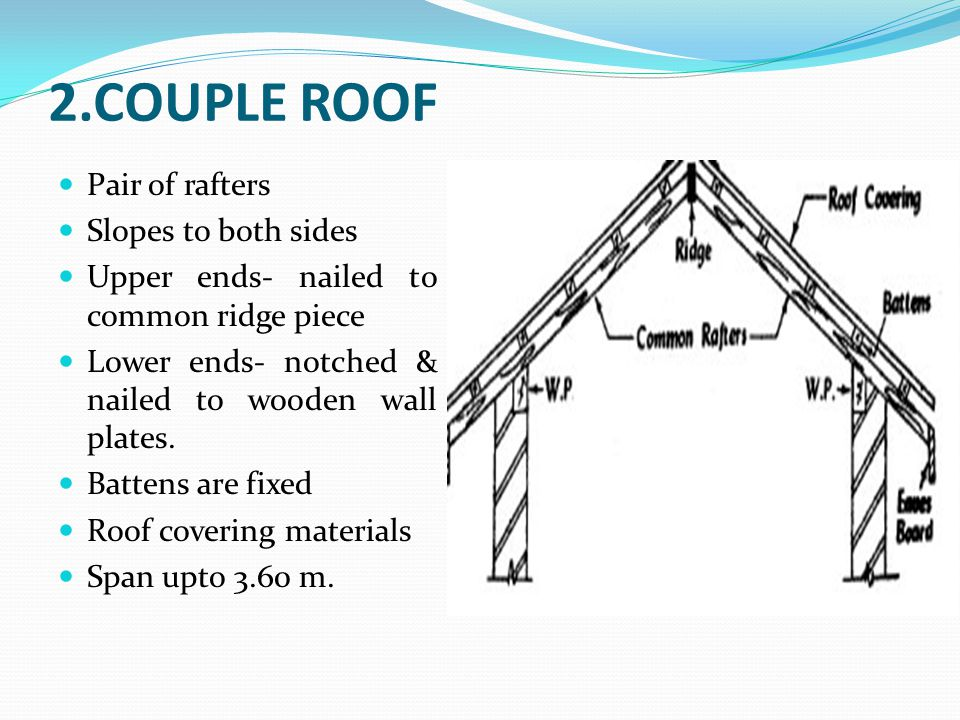 2.COUPLE ROOF Pair of rafters Slopes to both sides Upper ends- nailed to common ridge piece Lower ends- notched & nailed to wooden wall plates. Batten