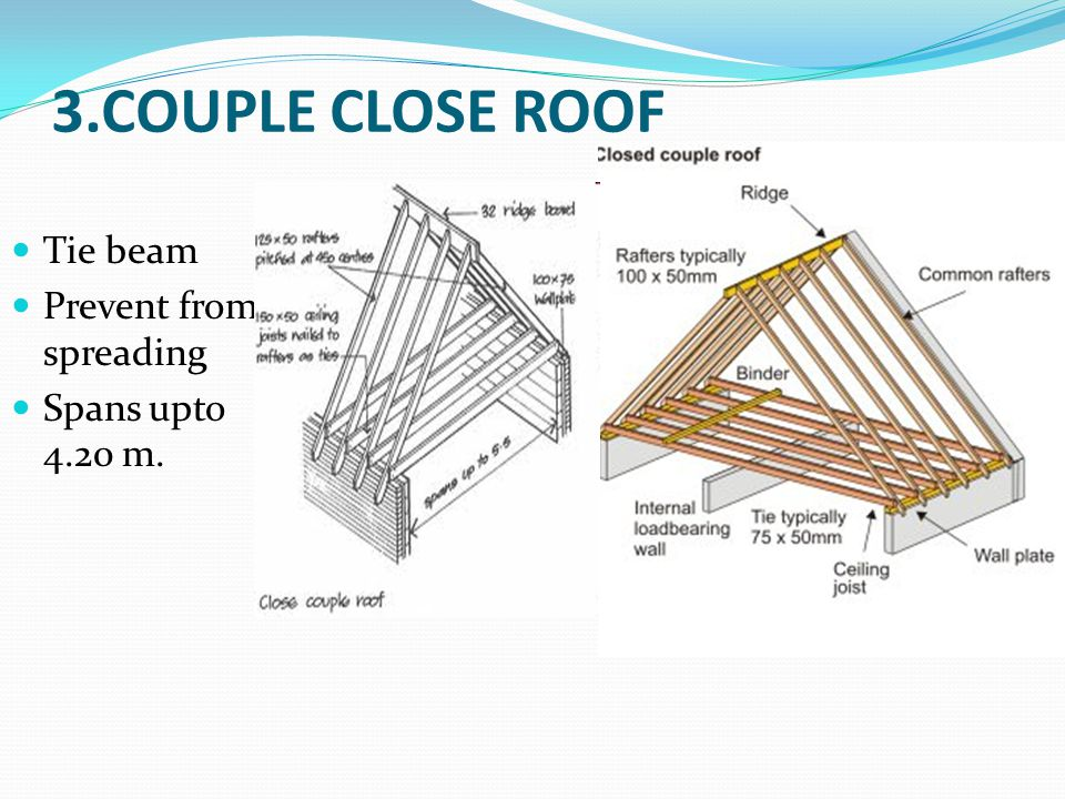 3.COUPLE CLOSE ROOF Tie beam Prevent from spreading Spans upto 4.20 m.