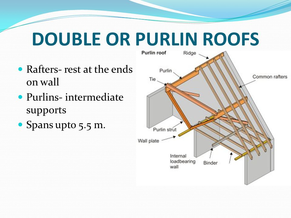 DOUBLE OR PURLIN ROOFS Rafters- rest at the ends on wall Purlins- intermediate supports Spans upto 5.5 m.