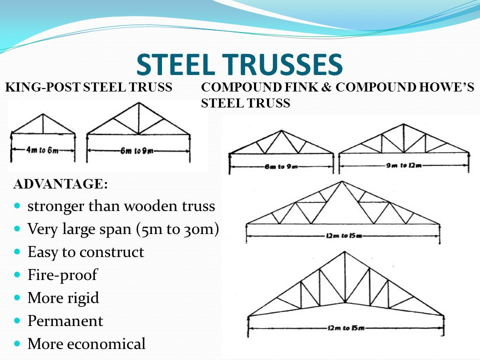 STEEL TRUSSES ADVANTAGE: stronger than wooden truss Very large span (5m to 30m) Easy to construct Fire-proof More rigid Permanent More economical KING