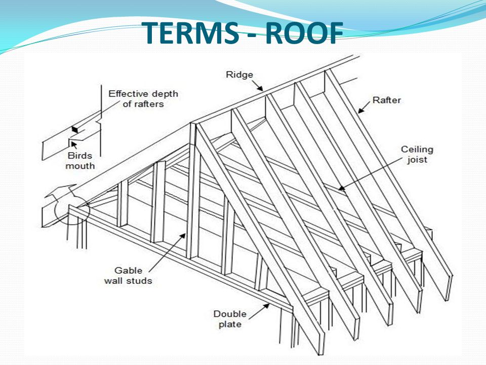 TERMS - ROOF