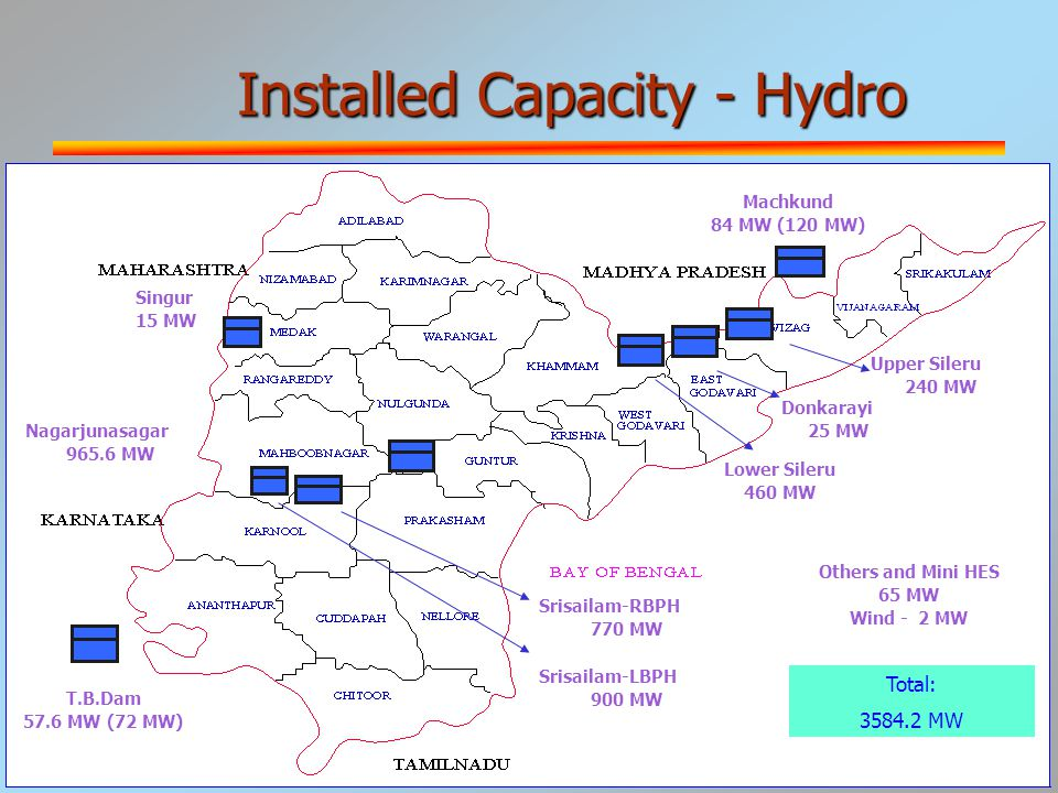 6 VTPS 1260 MW + 660 MW (Proposed) GTPS 272 MW (O&M Contract) KTPS 700 MW KTPS-V 500 MW RTS-B 62.5 MW RTPP 420 MW + 420 MW (Proposed) NTS 30 MW MACHKUND 84 MW UPPER SILERU 240 MW LOWER SILERU 460 MW DONKARAYI 25 MW POCHAMPAD 27 MW NIZAMSAGAR 10 MW SINGUR 15 MW NSRCPH 90 MW NSLCPH 60 MW N'SAGAR 815.6 MW SLBPH 900 MW TB DAM 57.6 MW PABR 20 MW SRBPH 770 MW R.KRISHNA R.TUNGABADRA R.PENNA R.MANJEERA R.SILERU R.KINNERASANI GENERATING STATIONS OF APGENCO R.GODAVARI JURALA 234 MW (Proposed) PEDDAPALLI MINI HYDRO 5 MW + 4 MW (Under Construction) TAILPOND DAM 50 MW (Proposed) Thermal 2972.5 MW Hydro 3584.2 MW APGENCO 6556.7 MW DUMMUGUDEM 360 MW (Proposed)