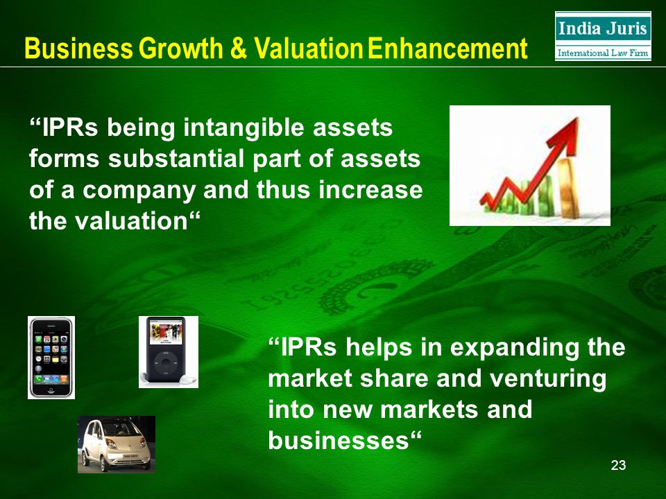 """23 Business Growth & Valuation Enhancement """"IPRs being intangible assets forms substantial part of assets of a company and thus increase the valuation"""