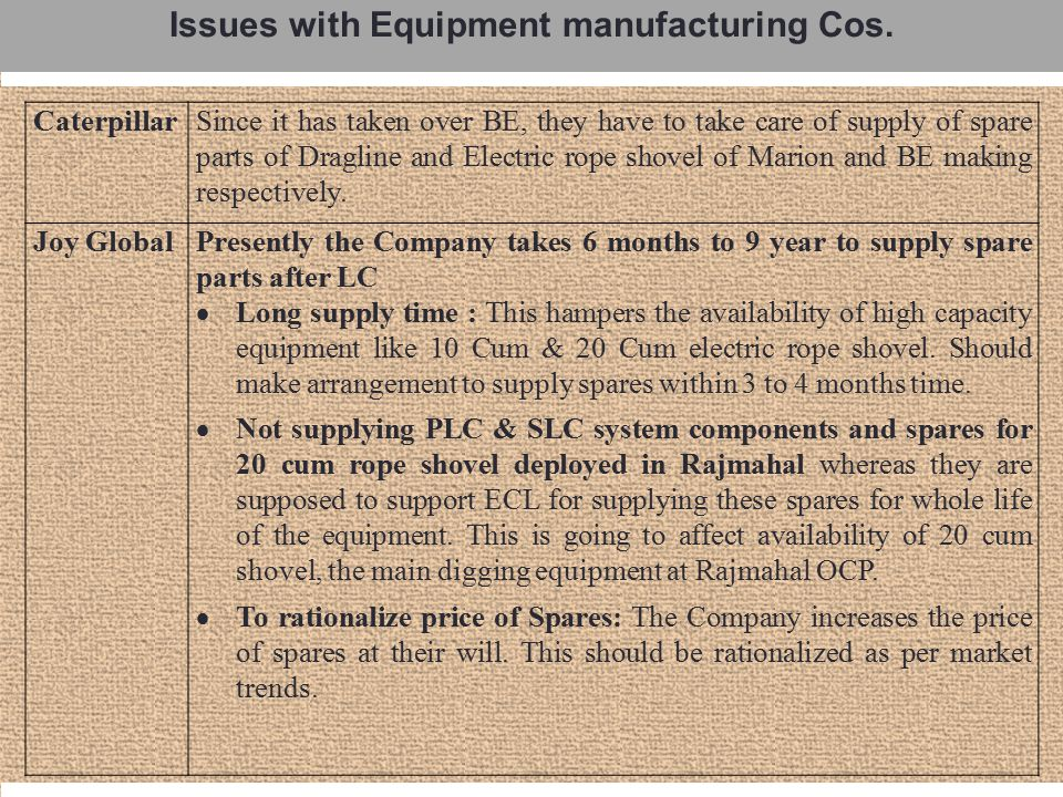 Issues with Equipment manufacturing Cos.