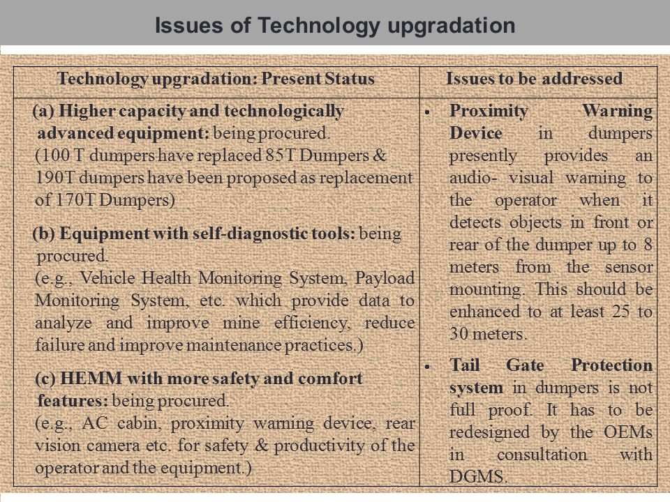 Issues of Technology upgradation Technology upgradation: Present StatusIssues to be addressed (a) Higher capacity and technologically advanced equipment: being procured.