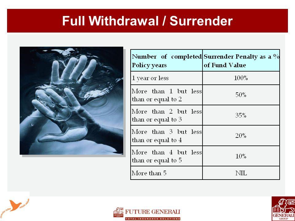 Full Withdrawal / Surrender