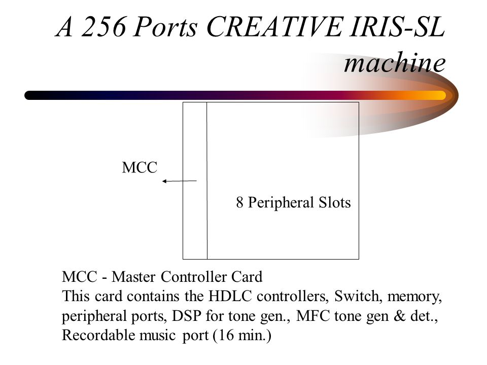 A 256 Ports CREATIVE IRIS-SL machine MCC - Master Controller Card This card contains the HDLC controllers, Switch, memory, peripheral ports, DSP for tone gen., MFC tone gen & det., Recordable music port (16 min.) 8 Peripheral Slots MCC