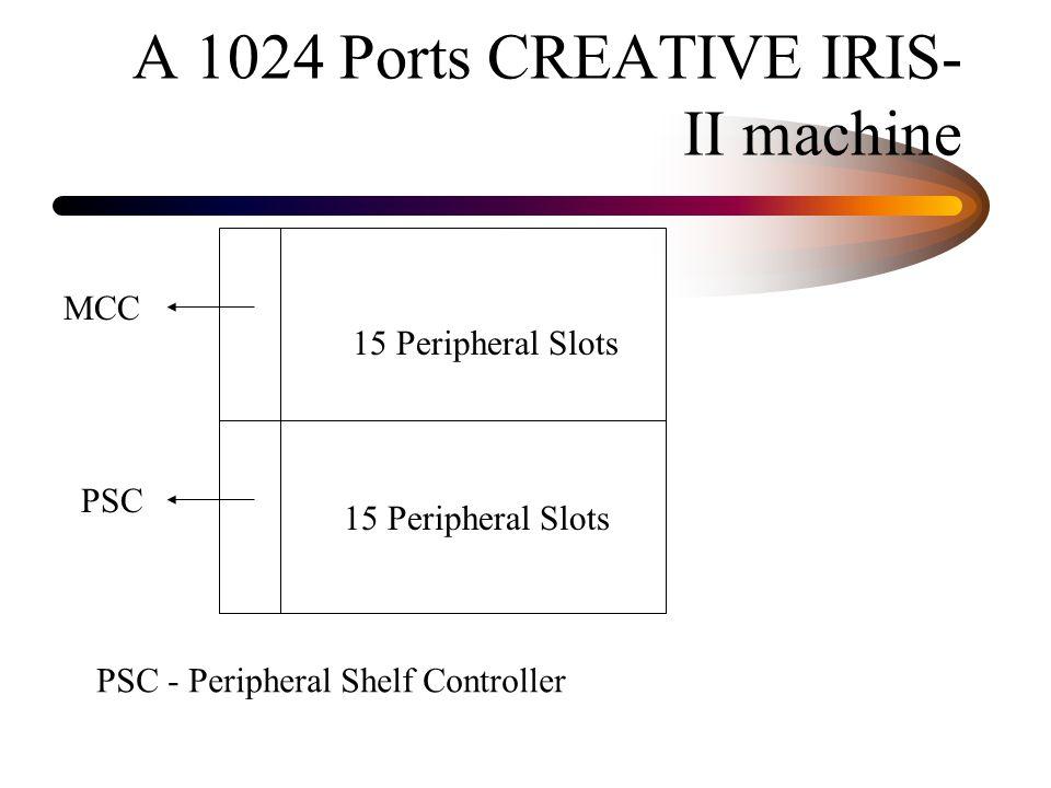A 1024 Ports CREATIVE IRIS- II machine 15 Peripheral Slots PSC MCC PSC - Peripheral Shelf Controller