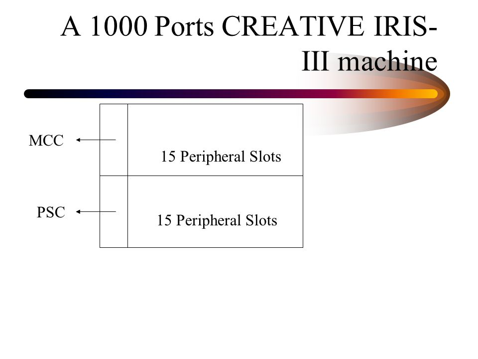 A 1000 Ports CREATIVE IRIS- III machine 15 Peripheral Slots PSC 15 Peripheral Slots MCC