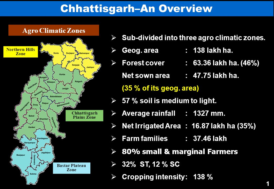 Chhattisgarh–An Overview Agro Climatic Zones Northern Hills Zone Chhattisgarh Plains Zone Bastar Plateau Zone  Sub-divided into three agro climatic z