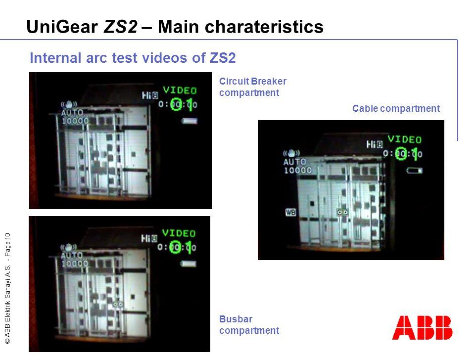 © ABB Elektrik Sanayi A.S. - Page 10 Circuit Breaker compartment UniGear ZS2 – Main charateristics Cable compartment Busbar compartment Internal arc t