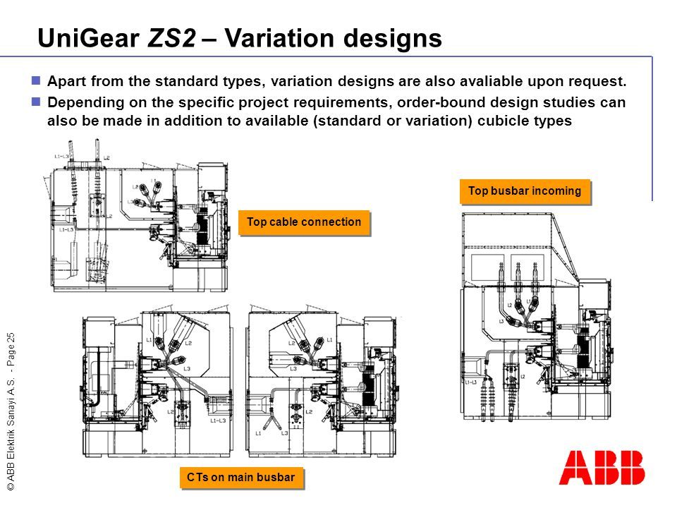 © ABB Elektrik Sanayi A.S. - Page 25 Apart from the standard types, variation designs are also avaliable upon request. Depending on the specific proje