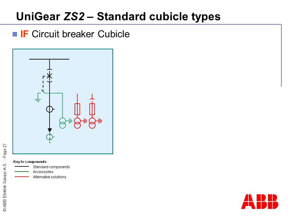 © ABB Elektrik Sanayi A.S. - Page 27 IF Circuit breaker Cubicle UniGear ZS2 – Standard cubicle types