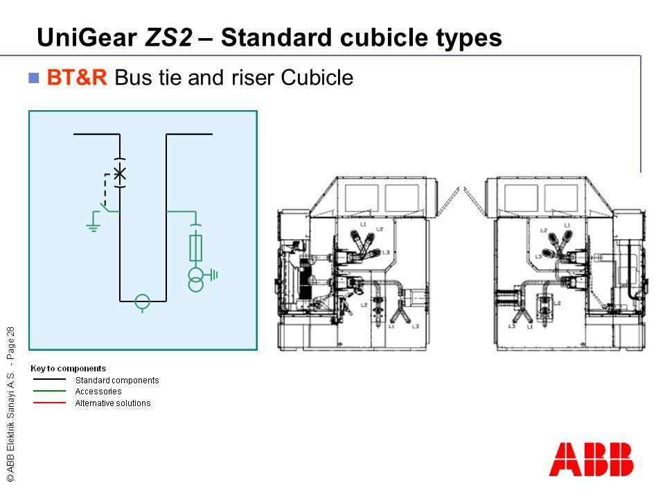 © ABB Elektrik Sanayi A.S. - Page 28 BT&R Bus tie and riser Cubicle UniGear ZS2 – Standard cubicle types