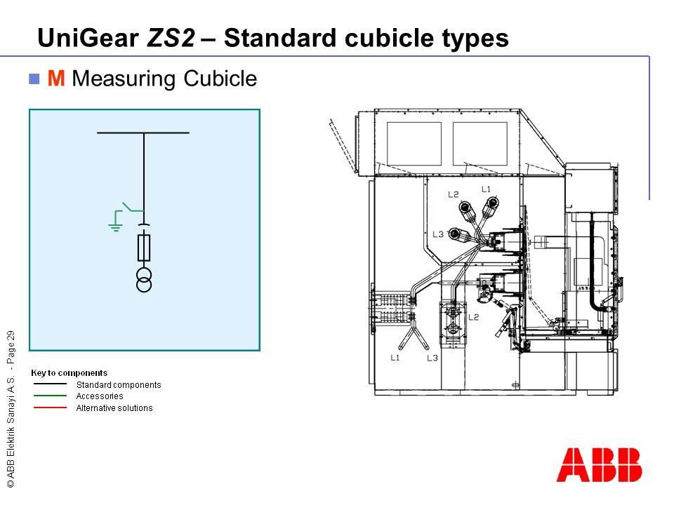 © ABB Elektrik Sanayi A.S. - Page 29 M Measuring Cubicle UniGear ZS2 – Standard cubicle types