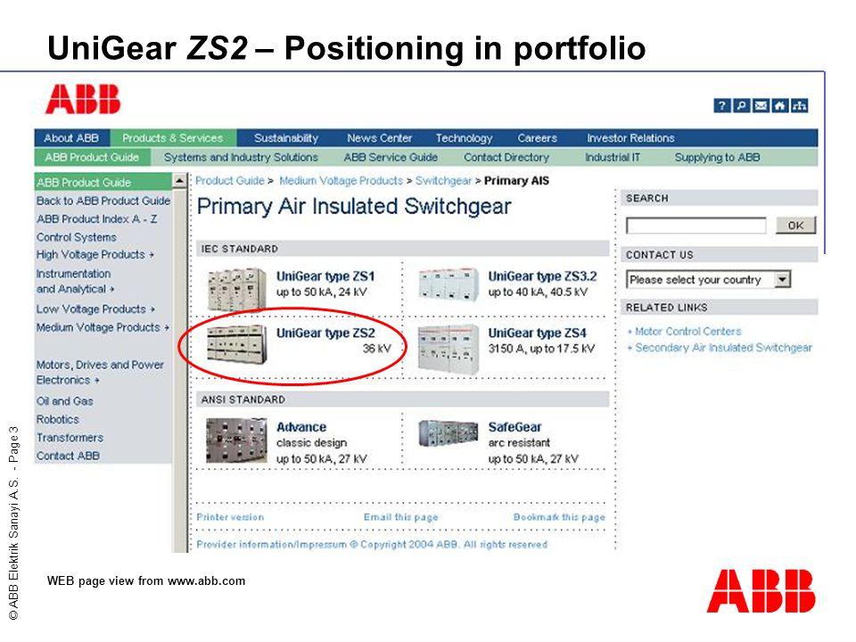 © ABB Elektrik Sanayi A.S. - Page 3 UniGear ZS2 – Positioning in portfolio WEB page view from www.abb.com